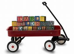Blocks on a Wagon Spelling Out Early Childhood Education